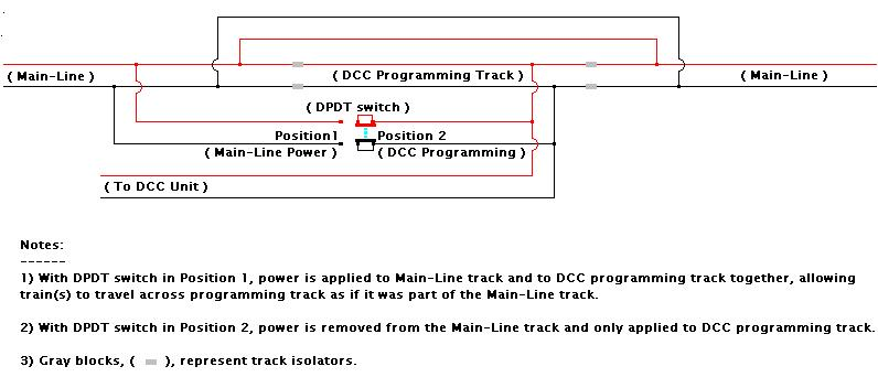 How to Wire Double-Throw (DPDT) Switch - Model Train Help BlogModel ...