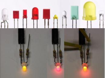 LED sizes