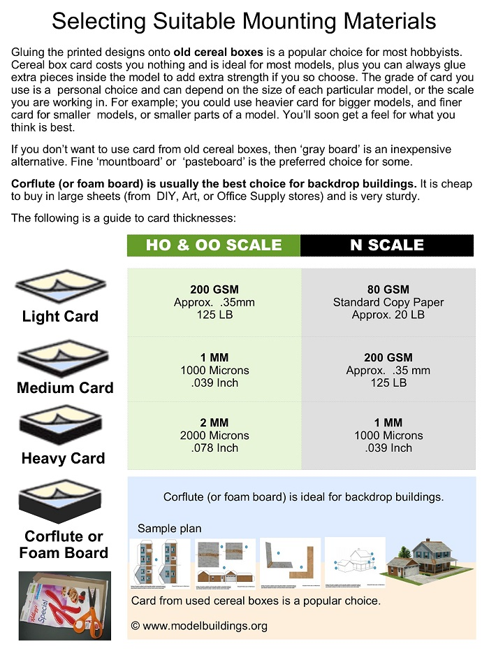card types for constructing scale model railroad buildings