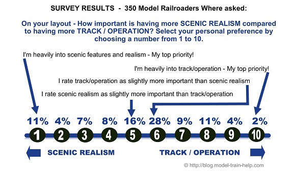 model railroad question