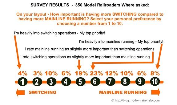 model train poll
