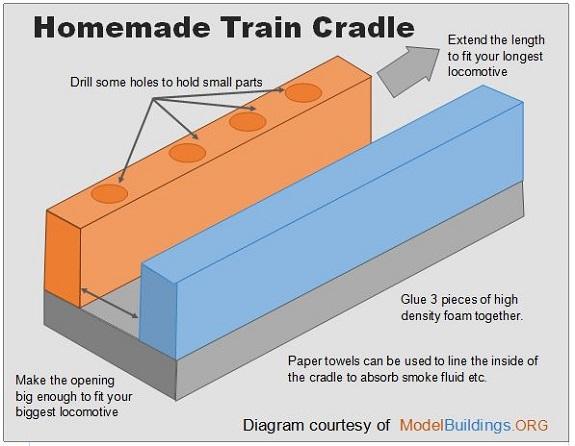 model train cradle for repairs