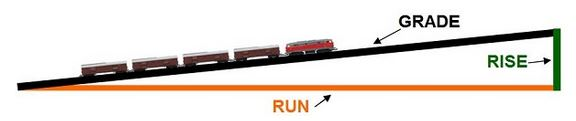 model trains track grades