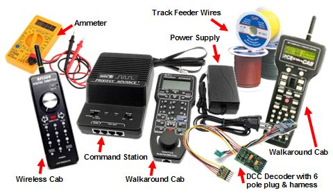dcc technology for model trains